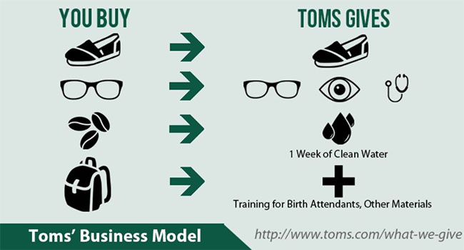 Cause Marketing from Tom's Shoes